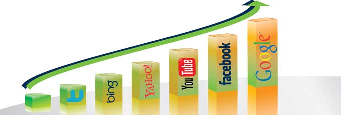 Social media marketing company in Lagos Nigeria