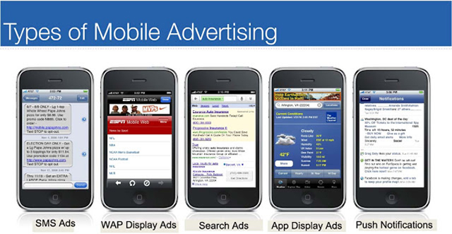 Advertising delivered directly to the mobile phones of users in Lagos Nigeria