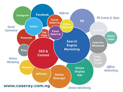Caseray Advertising Agency, Lagos, Nigeria 03